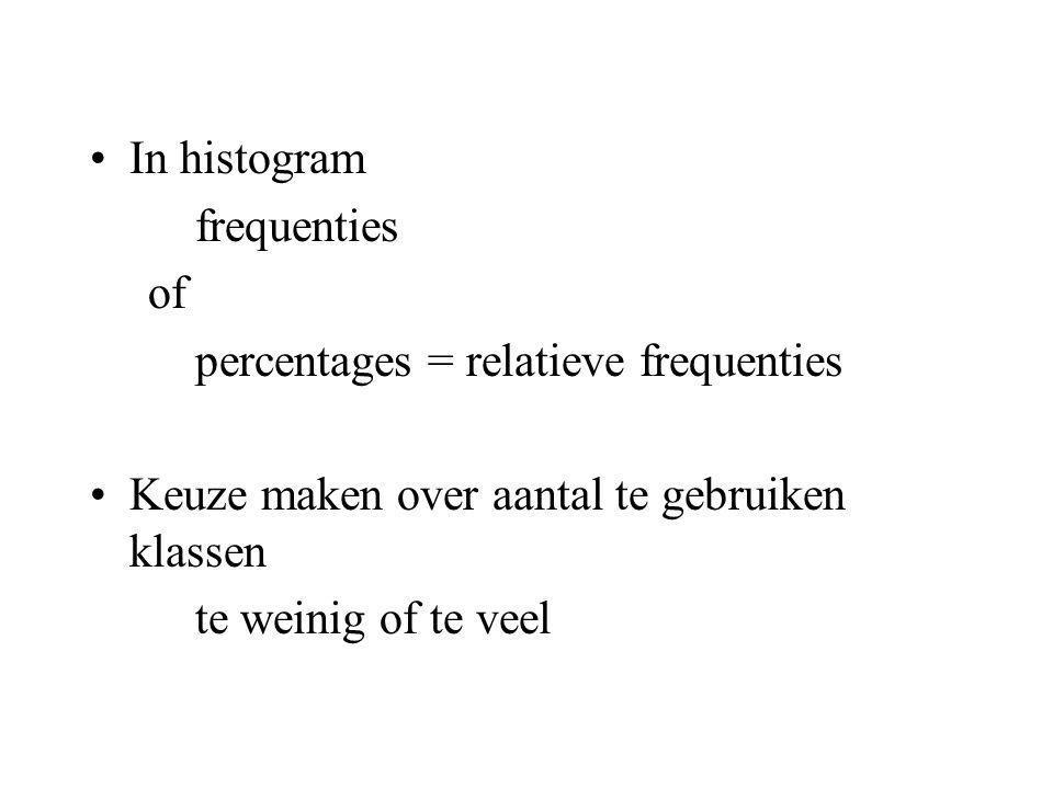 In histogram frequenties. of. percentages = relatieve frequenties. Keuze maken over aantal te gebruiken klassen.