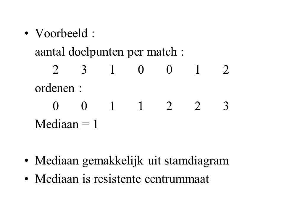 Voorbeeld : aantal doelpunten per match : 2 3 1 0 0 1 2. ordenen : 0 0 1 1 2 2 3. Mediaan = 1. Mediaan gemakkelijk uit stamdiagram.