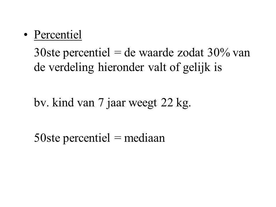 Percentiel 30ste percentiel = de waarde zodat 30% van de verdeling hieronder valt of gelijk is. bv. kind van 7 jaar weegt 22 kg.
