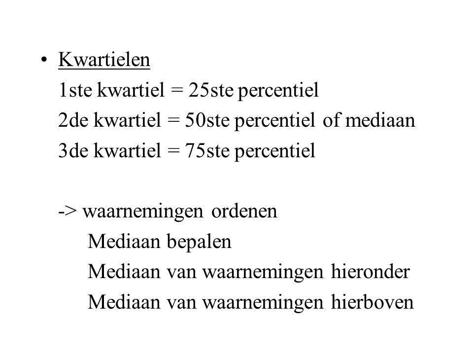 Kwartielen 1ste kwartiel = 25ste percentiel. 2de kwartiel = 50ste percentiel of mediaan. 3de kwartiel = 75ste percentiel.