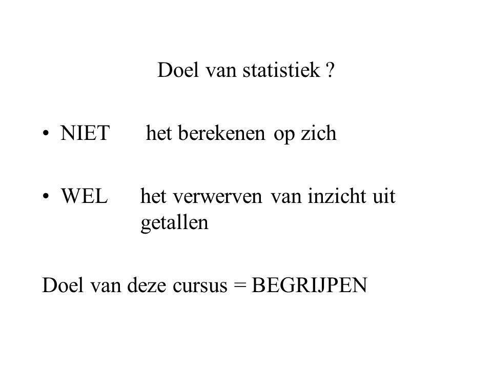 Doel van statistiek . NIET het berekenen op zich.
