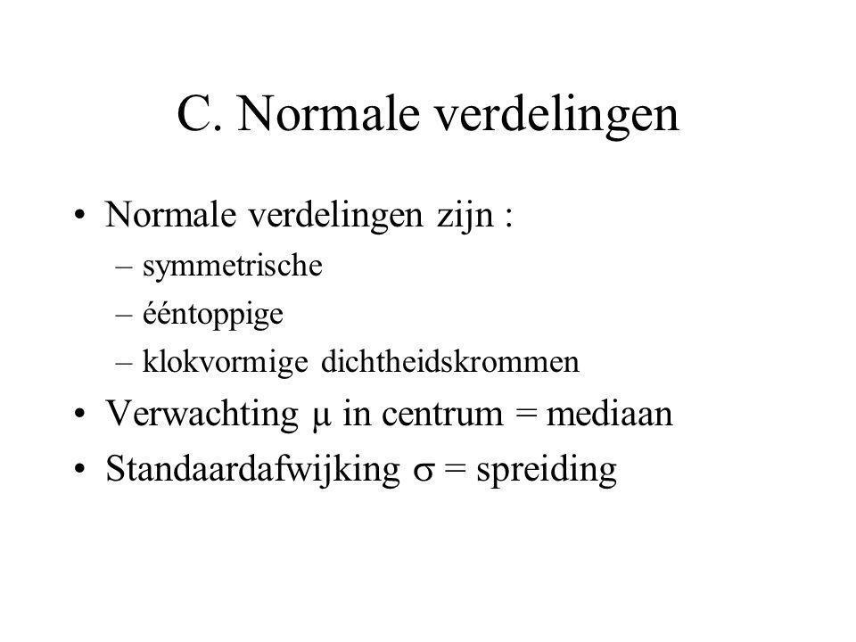 C. Normale verdelingen Normale verdelingen zijn :