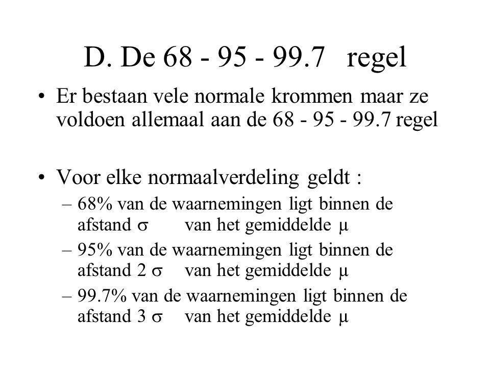 D. De 68 - 95 - 99.7 regel Er bestaan vele normale krommen maar ze voldoen allemaal aan de 68 - 95 - 99.7 regel.