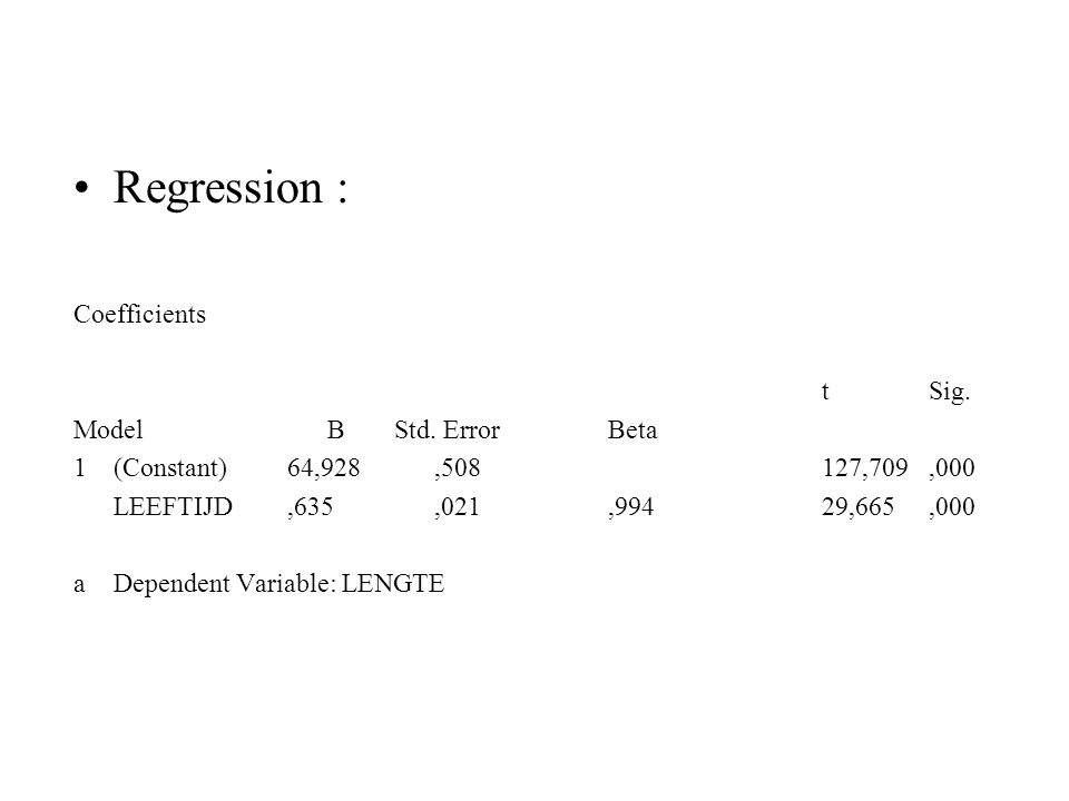 Regression : Coefficients t Sig. Model B Std. Error Beta