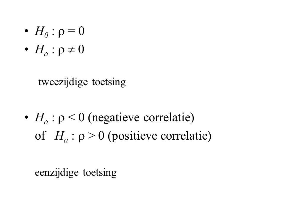 Ha :  < 0 (negatieve correlatie)
