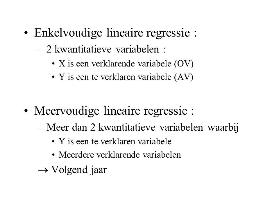 Enkelvoudige lineaire regressie :