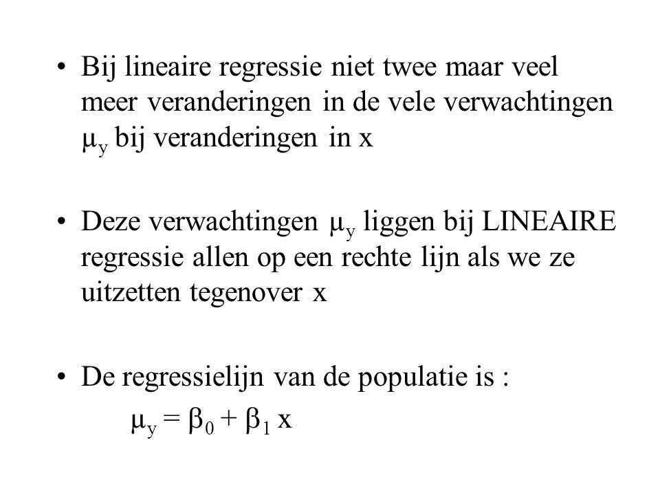 Bij lineaire regressie niet twee maar veel meer veranderingen in de vele verwachtingen µy bij veranderingen in x