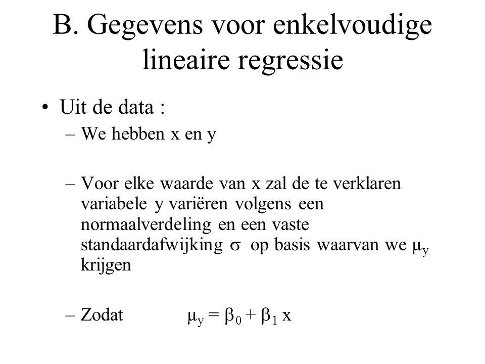 B. Gegevens voor enkelvoudige lineaire regressie