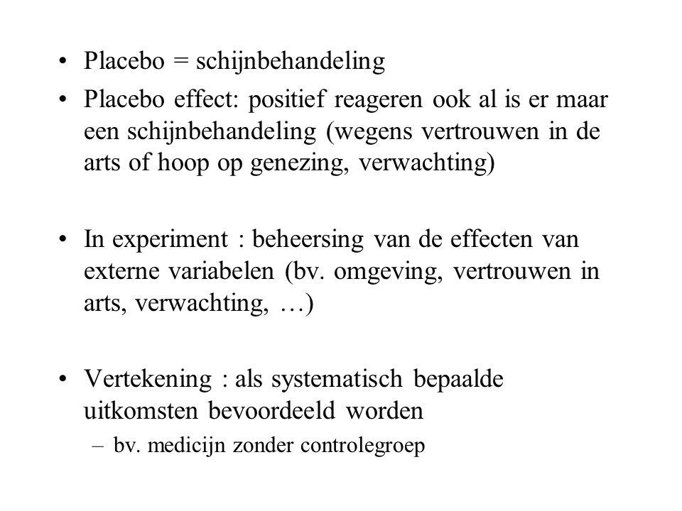 Placebo = schijnbehandeling
