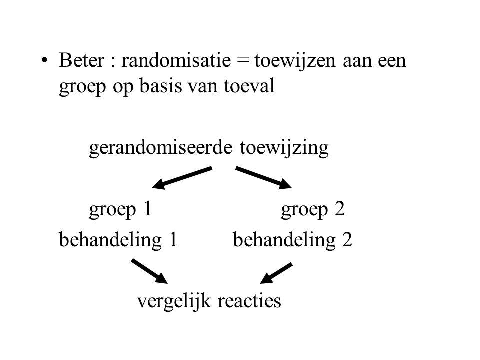 Beter : randomisatie = toewijzen aan een groep op basis van toeval