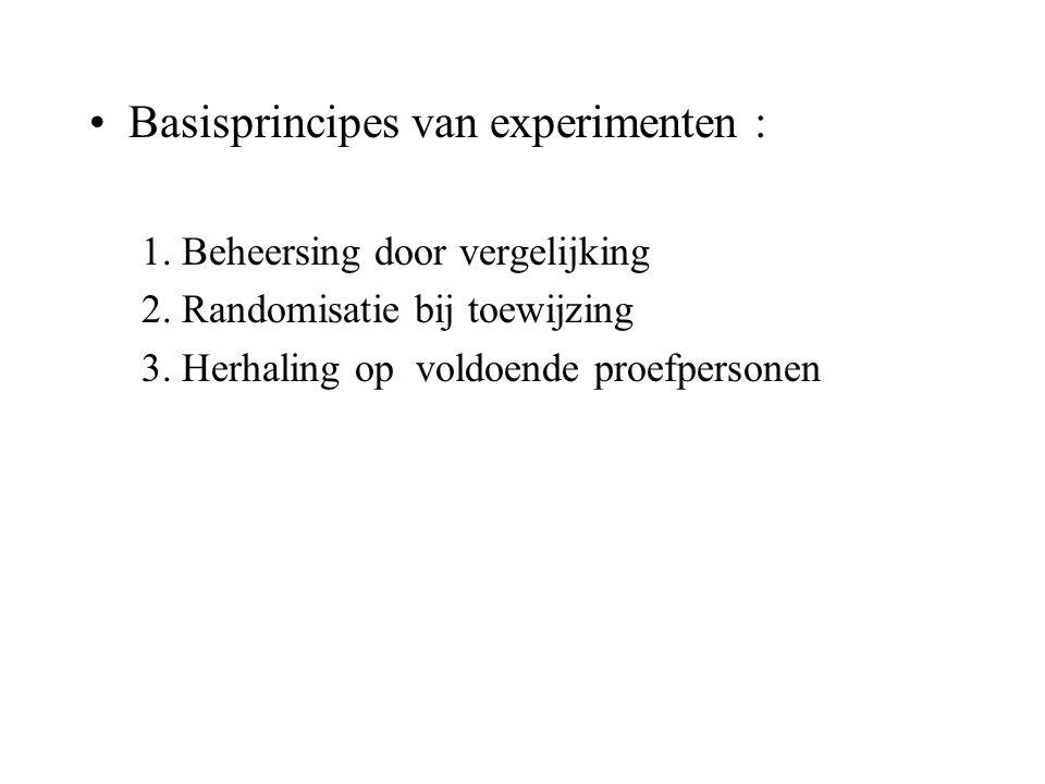Basisprincipes van experimenten :