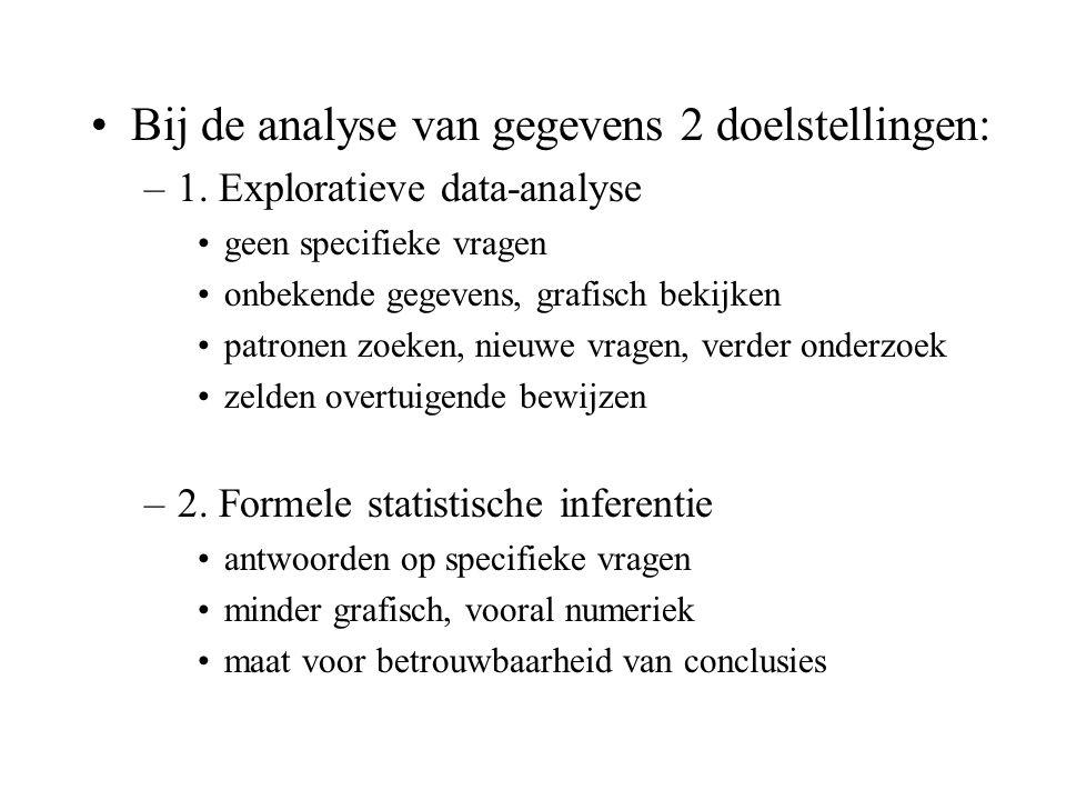Bij de analyse van gegevens 2 doelstellingen: