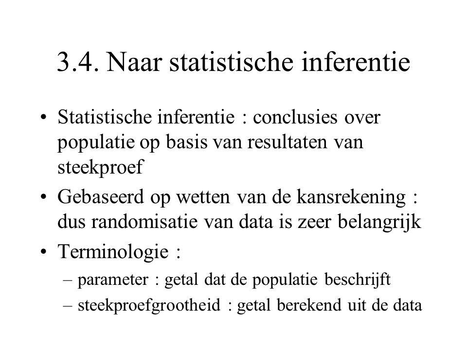 3.4. Naar statistische inferentie