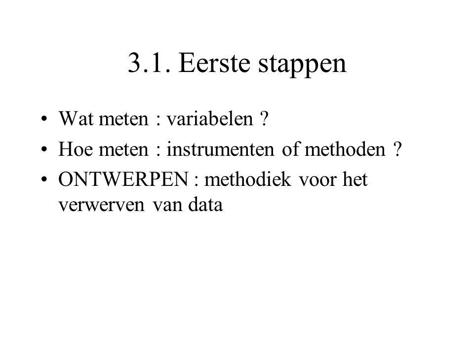 3.1. Eerste stappen Wat meten : variabelen