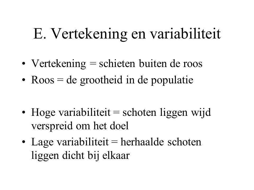 E. Vertekening en variabiliteit