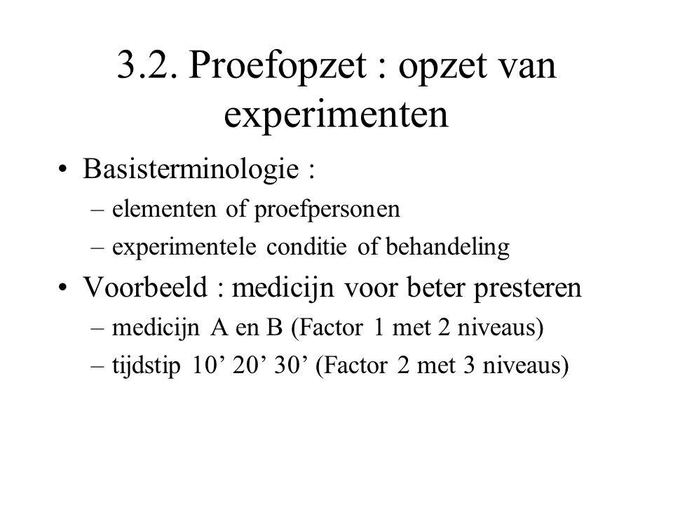 3.2. Proefopzet : opzet van experimenten