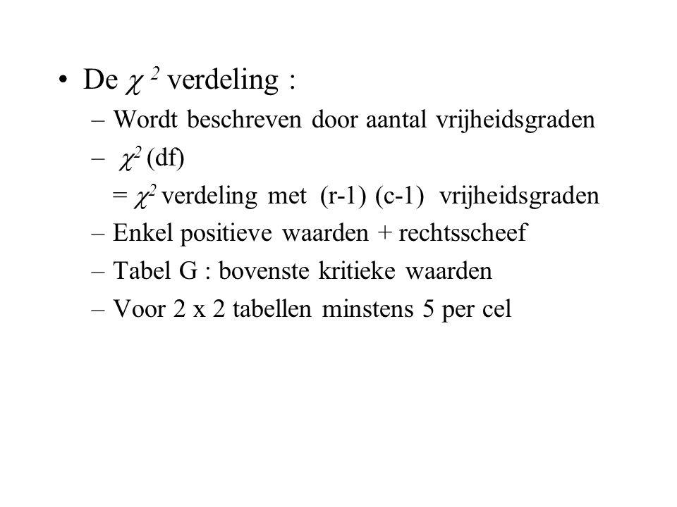 De  2 verdeling : Wordt beschreven door aantal vrijheidsgraden