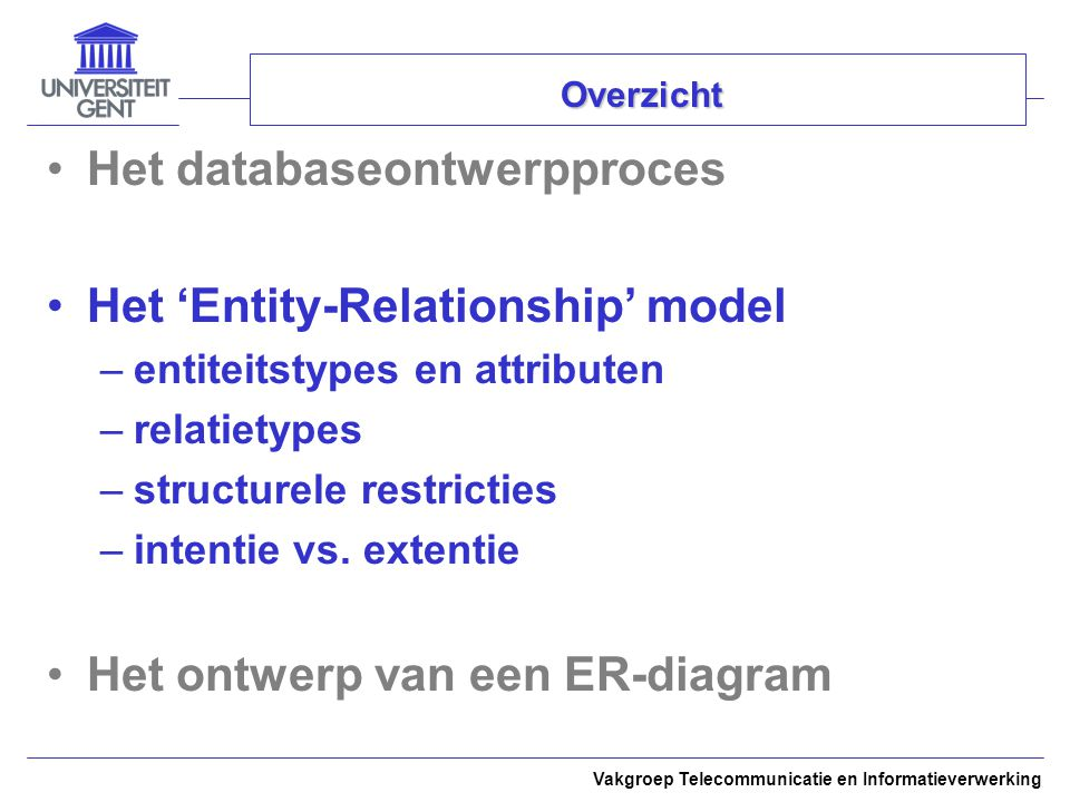 Het databaseontwerpproces Het 'Entity-Relationship' model