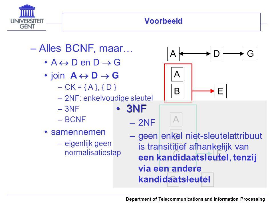 Alles BCNF, maar… 3NF A D G B E C F H A B C F D G E H A  D en D  G