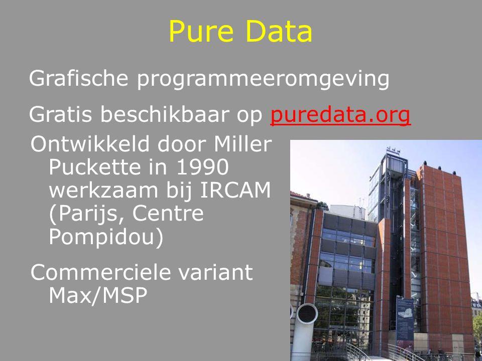 Pure Data Grafische programmeeromgeving