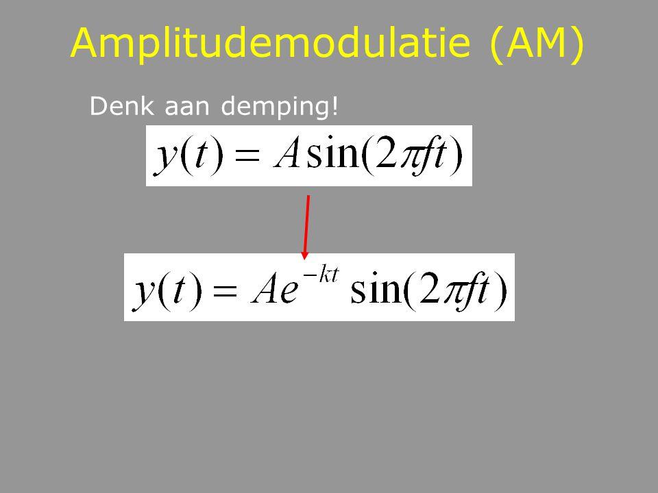 Amplitudemodulatie (AM)
