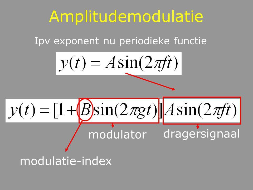 Amplitudemodulatie dragersignaal modulator modulatie-index