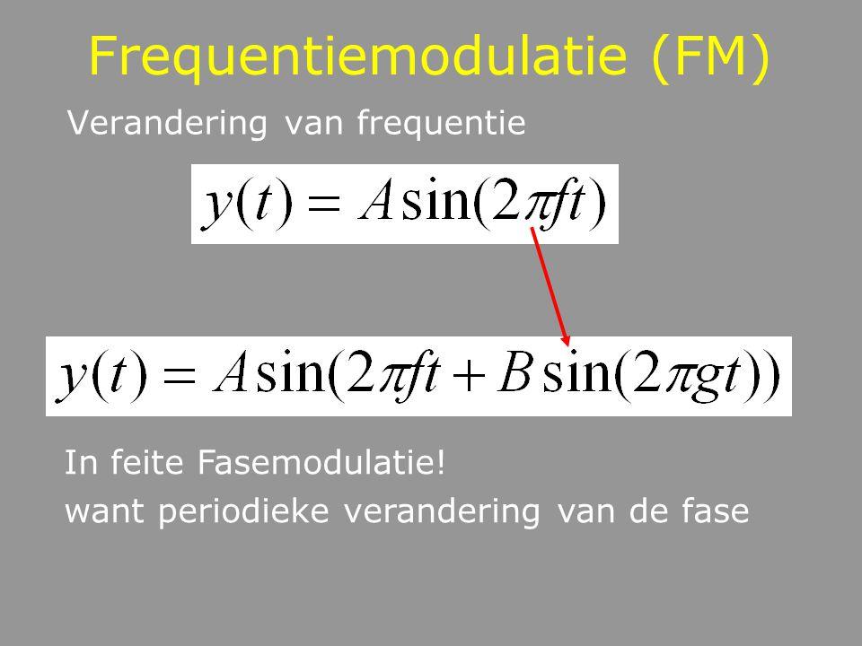 Frequentiemodulatie (FM)