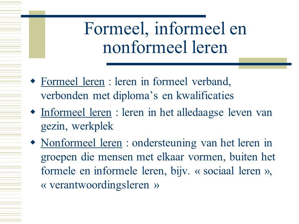 Formeel, informeel en nonformeel leren