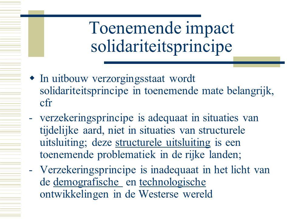 Toenemende impact solidariteitsprincipe