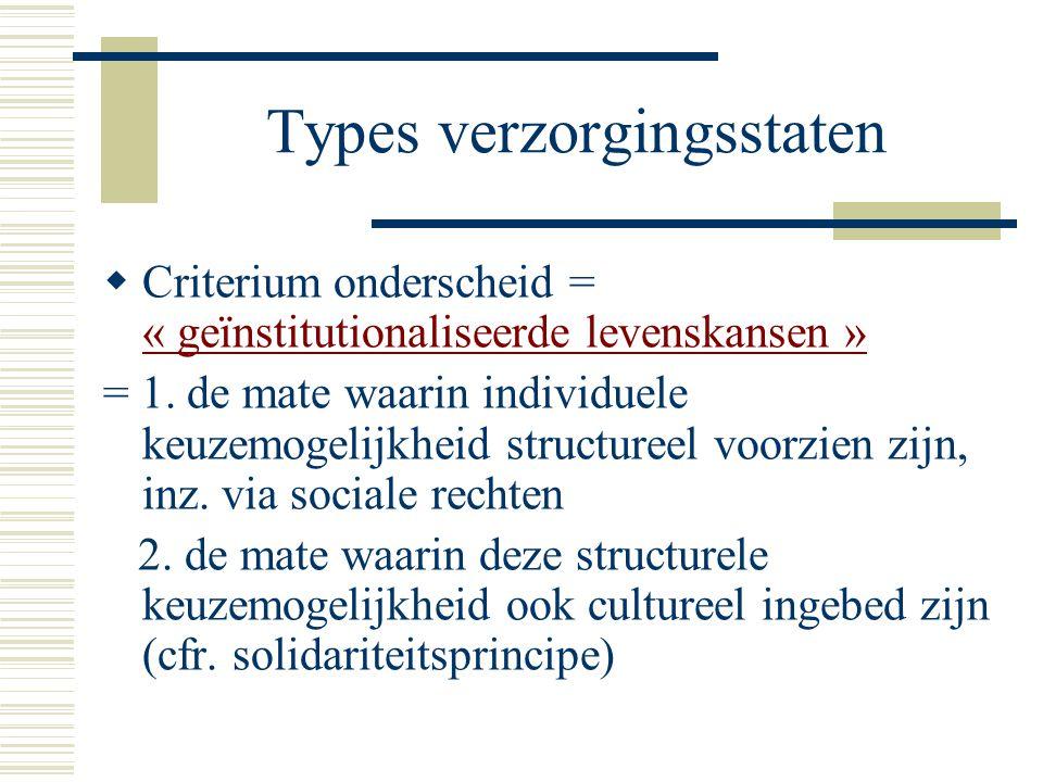 Types verzorgingsstaten