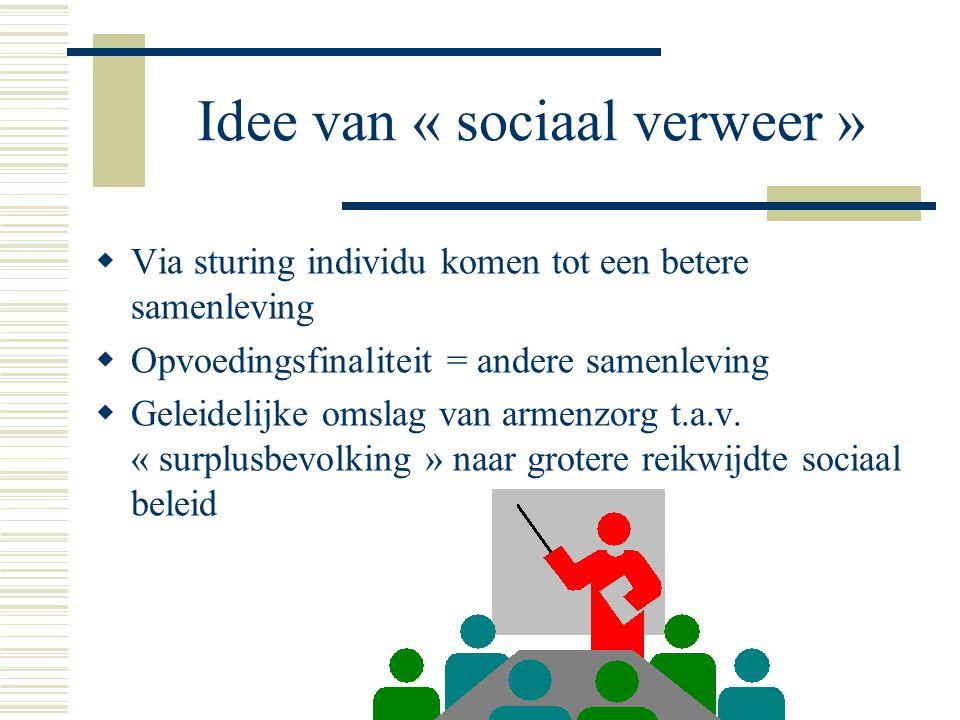 Idee van « sociaal verweer »