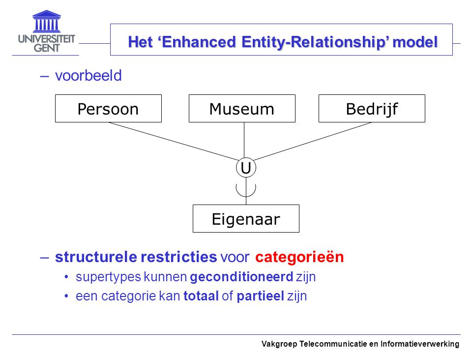 Het 'Enhanced Entity-Relationship' model
