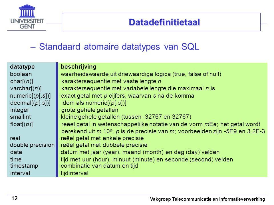 Standaard atomaire datatypes van SQL