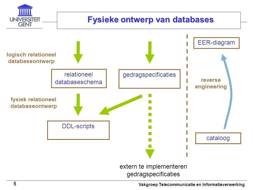 Fysieke ontwerp van databases