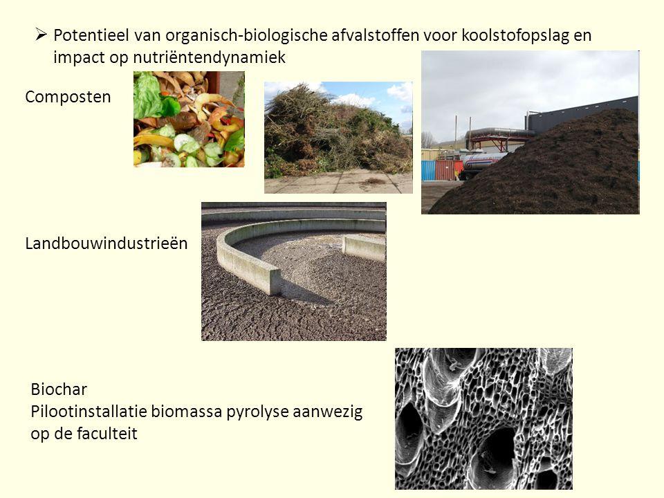 Pilootinstallatie biomassa pyrolyse aanwezig op de faculteit