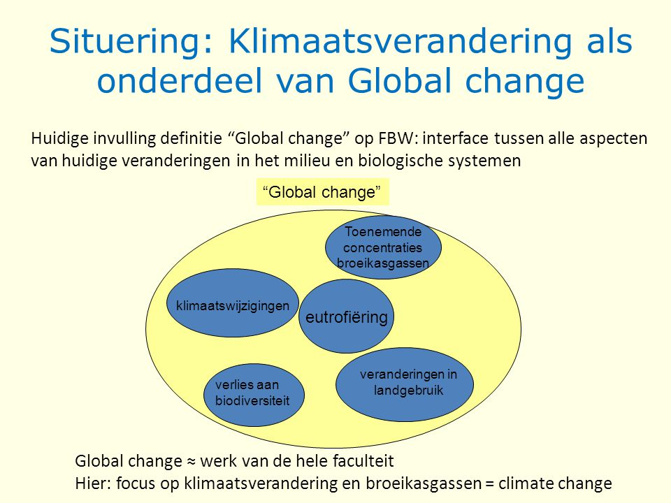 Situering: Klimaatsverandering als onderdeel van Global change