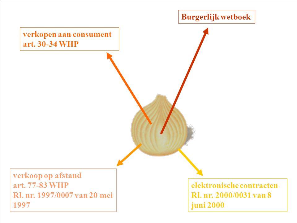 Burgerlijk wetboek verkopen aan consument art. 30-34 WHP. verkoop op afstand art. 77-83 WHP Rl. nr. 1997/0007 van 20 mei 1997.