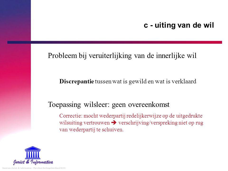 c - uiting van de wil Probleem bij veruiterlijking van de innerlijke wil. Discrepantie tussen wat is gewild en wat is verklaard.