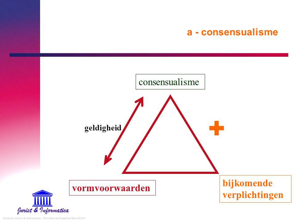 + a - consensualisme consensualisme bijkomende verplichtingen