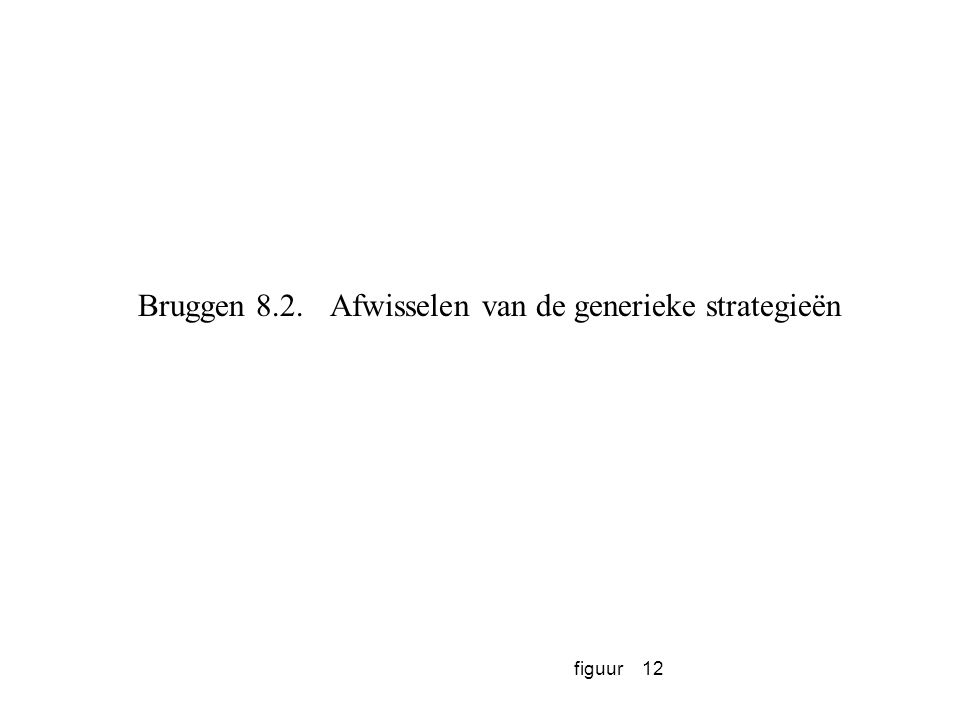 Bruggen 8.2. Afwisselen van de generieke strategieën
