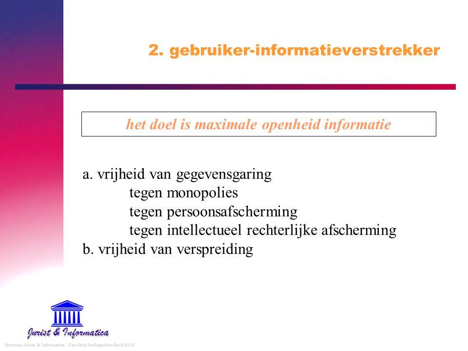 2. gebruiker-informatieverstrekker
