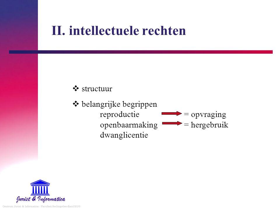 II. intellectuele rechten