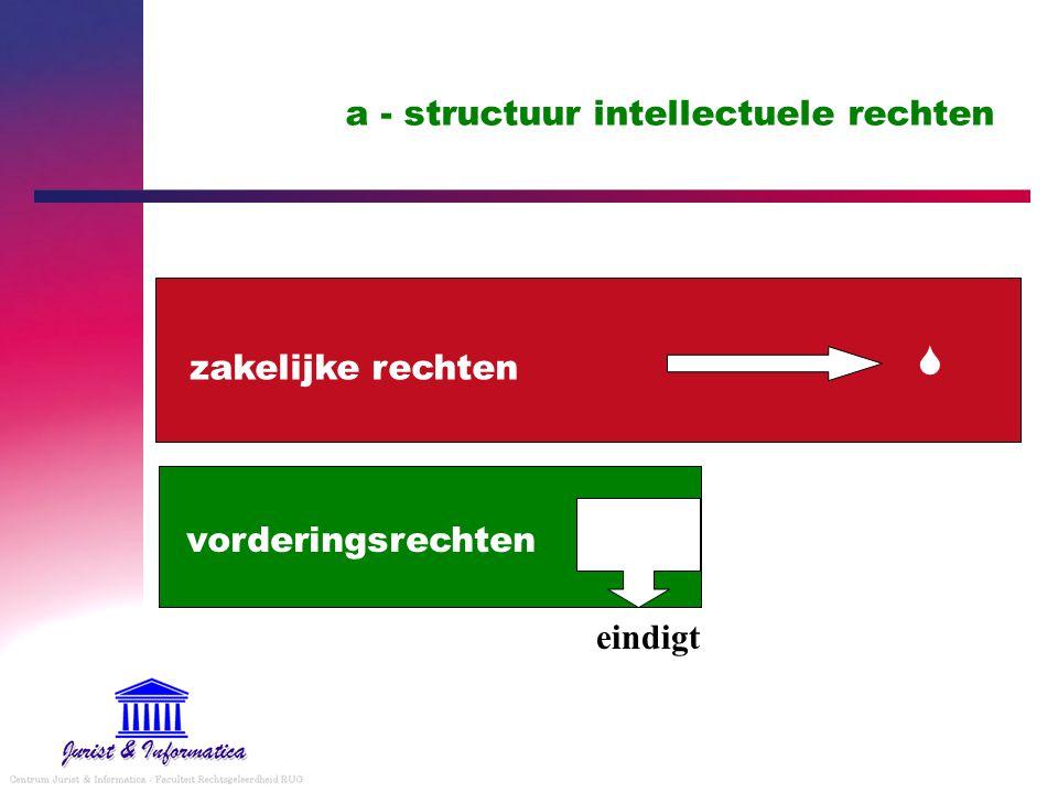 a - structuur intellectuele rechten