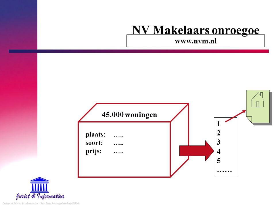 NV Makelaars onroegoe www.nvm.nl 45.000 woningen 1 2 3 4 5 ……