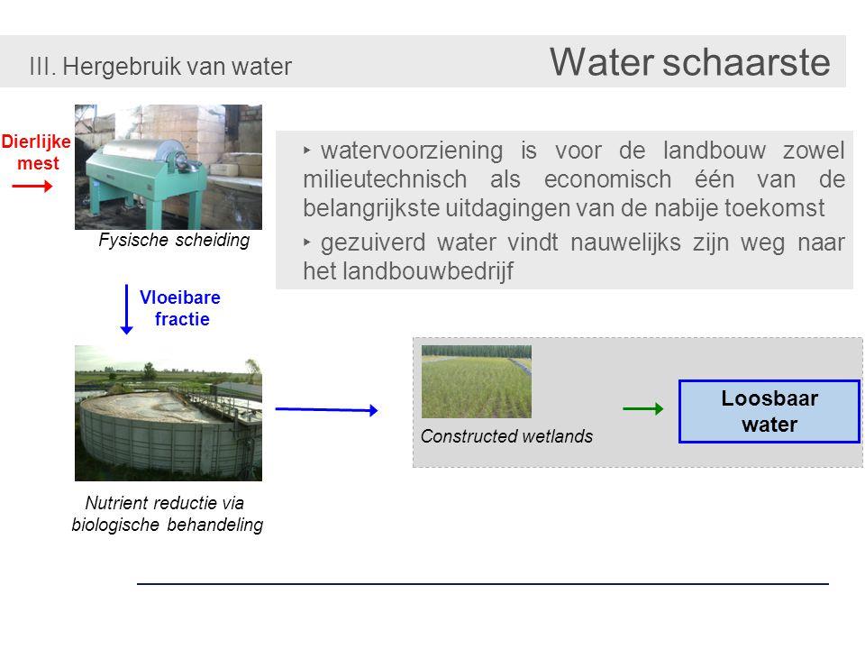 III. Hergebruik van water Water schaarste