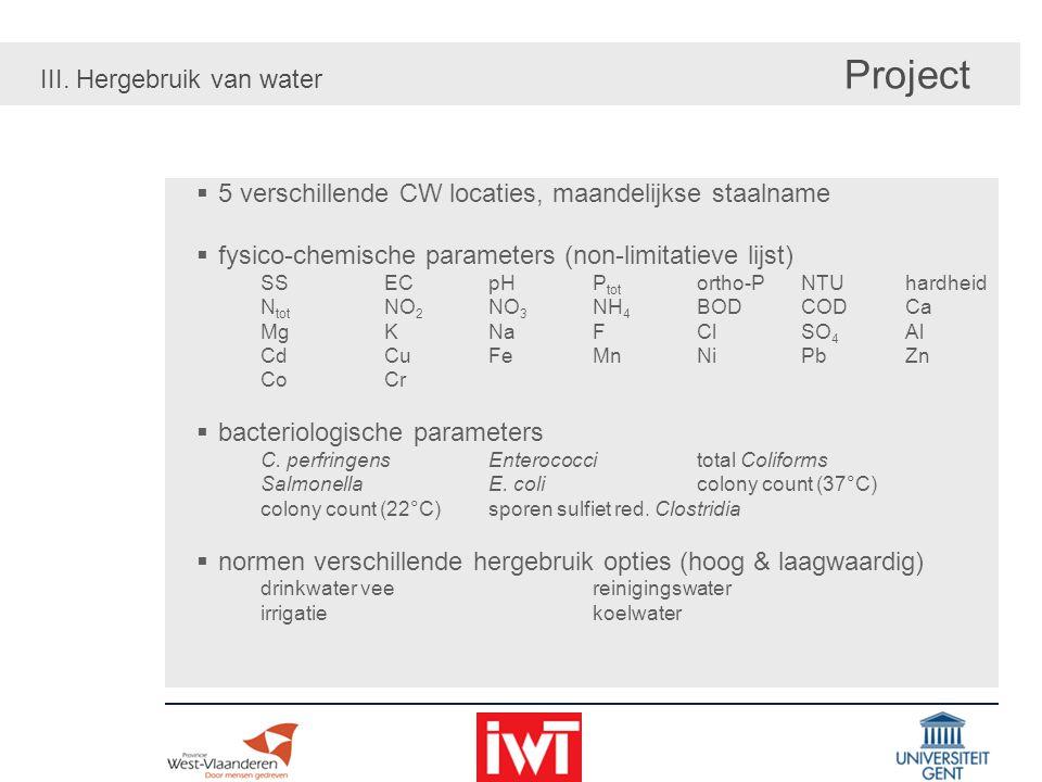 III. Hergebruik van water Project