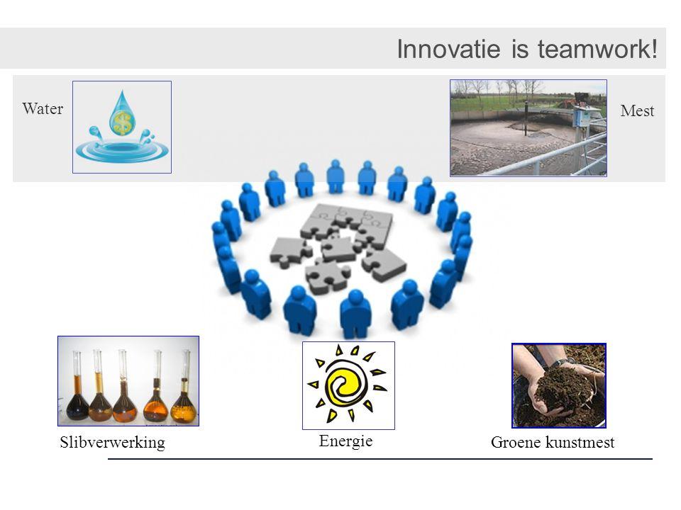 Innovatie is teamwork! Water Mest Slibverwerking Energie