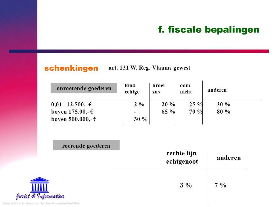 f. fiscale bepalingen 3 % 7 % schenkingen rechte lijn echtgenoot