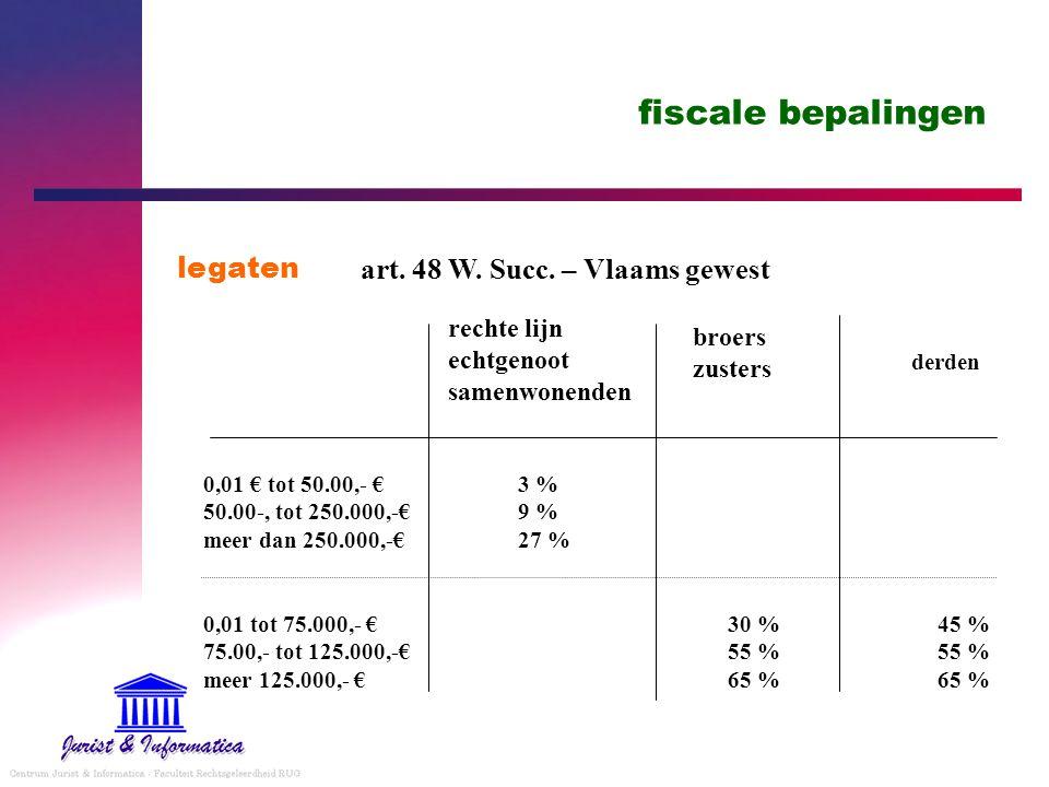fiscale bepalingen legaten art. 48 W. Succ. – Vlaams gewest