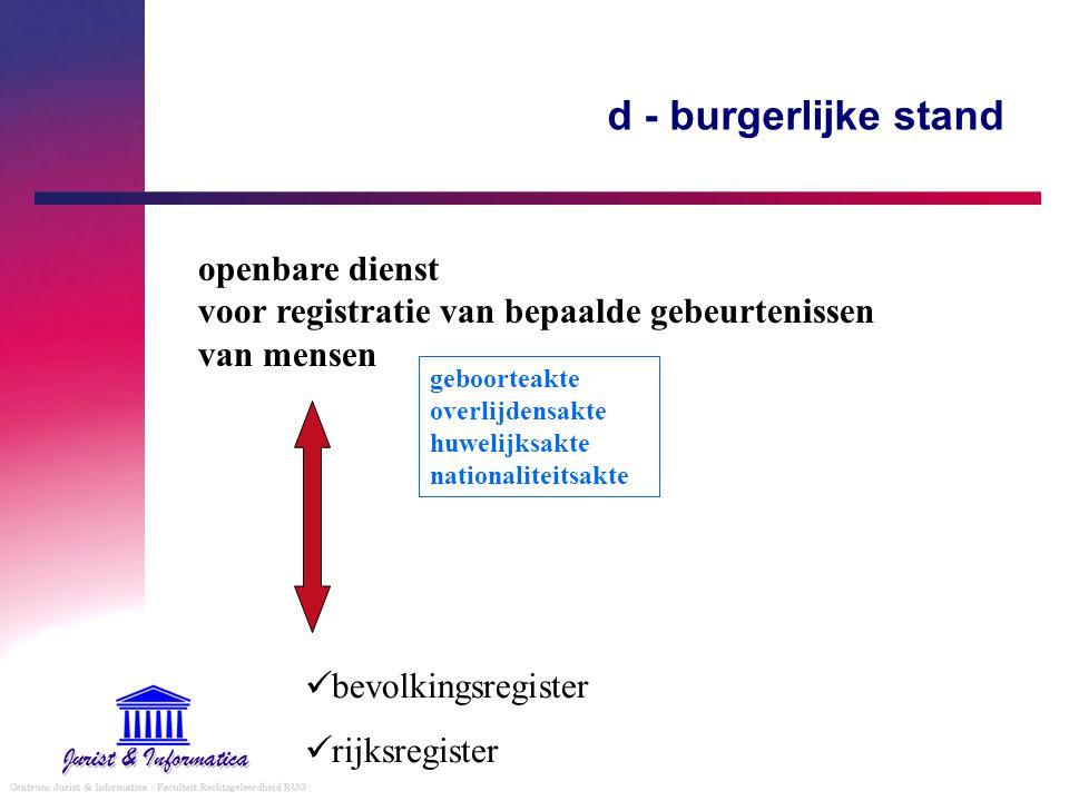 d - burgerlijke stand openbare dienst voor registratie van bepaalde gebeurtenissen van mensen.